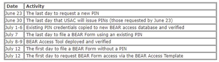E-rate BEAR PIN Removal Schedule