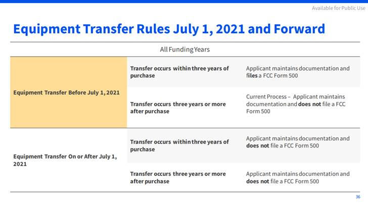 USAC equipment transfer rules July 1, 2021 and forward